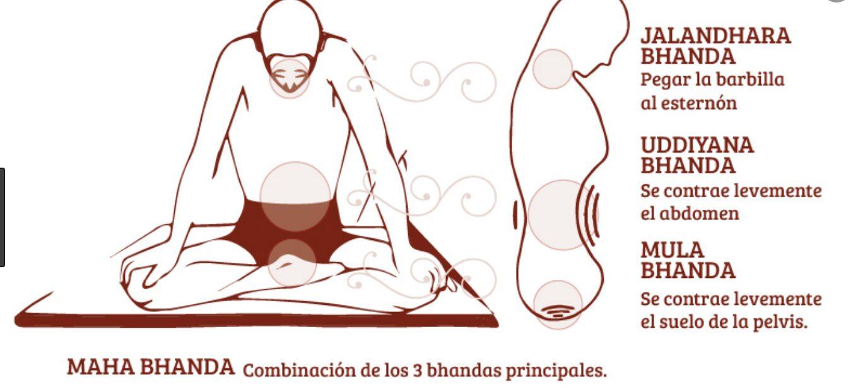 Prevenir la eyaculación precoz con el Yoga